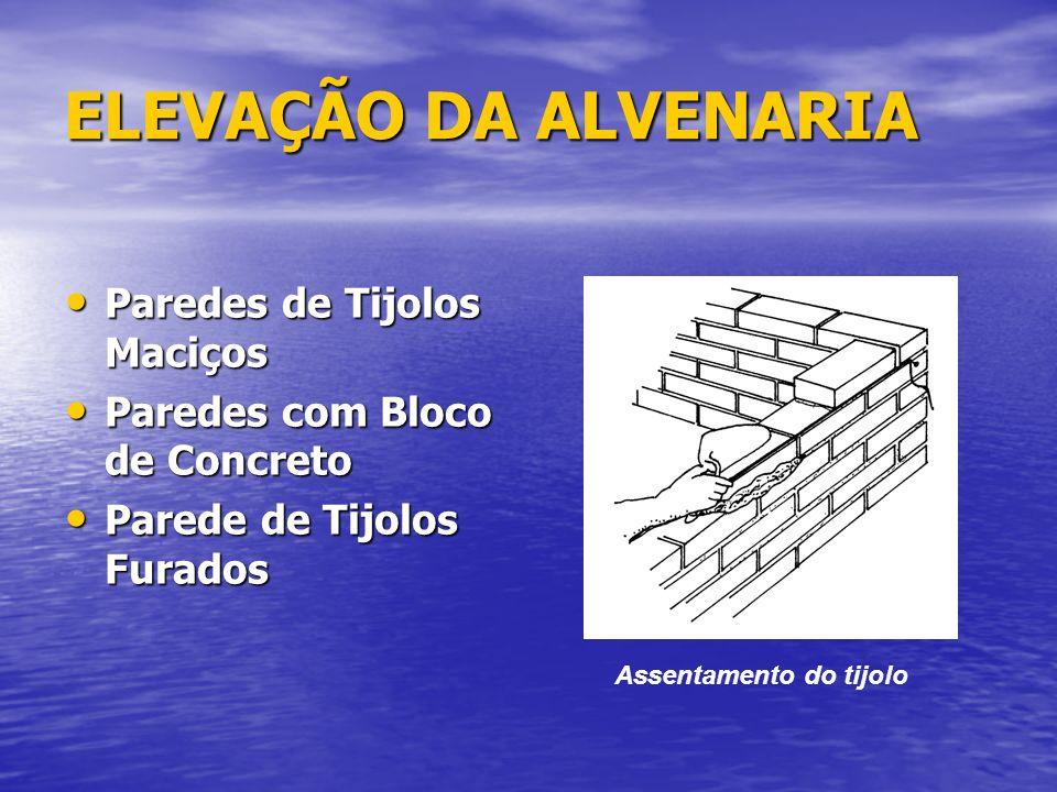 ELEVAÇÃO DA ALVENARIA Paredes de Tijolos Maciços