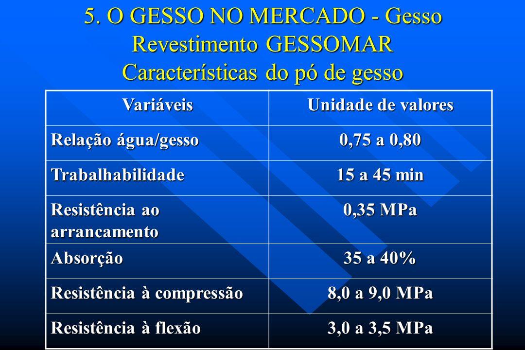 5. O GESSO NO MERCADO - Gesso Revestimento GESSOMAR Características do pó de gesso