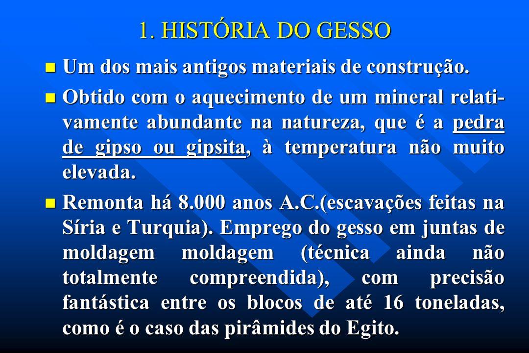 1. HISTÓRIA DO GESSO Um dos mais antigos materiais de construção.
