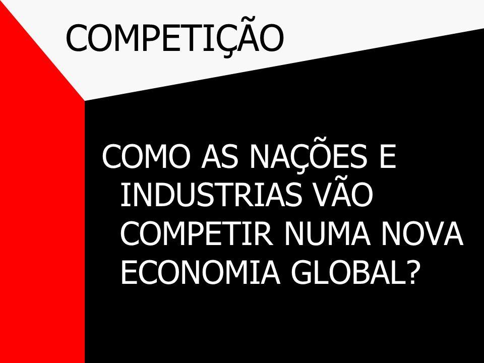 COMPETIÇÃO COMO AS NAÇÕES E INDUSTRIAS VÃO COMPETIR NUMA NOVA ECONOMIA GLOBAL