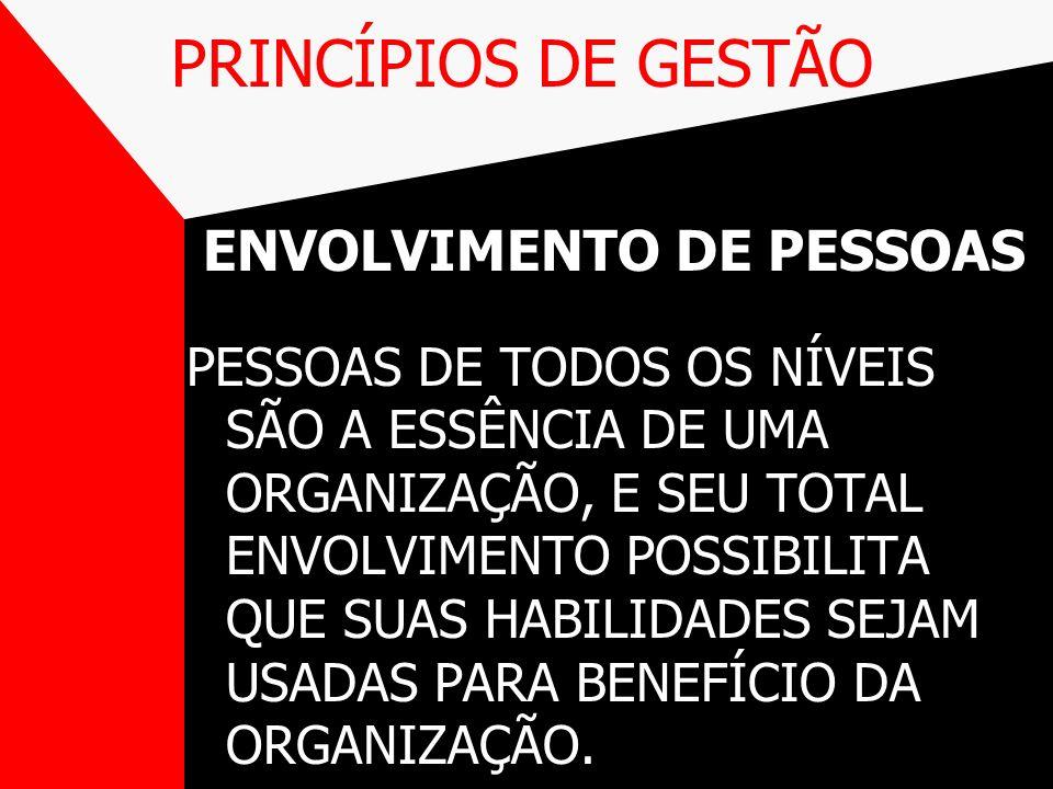 ENVOLVIMENTO DE PESSOAS