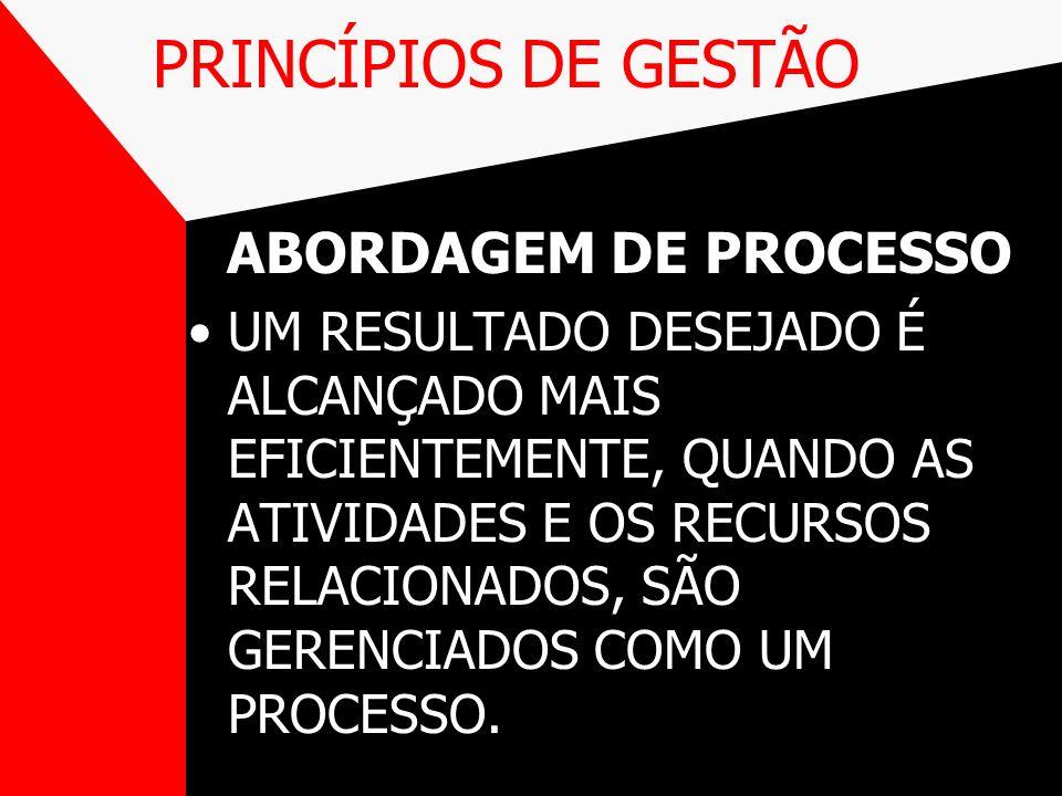 PRINCÍPIOS DE GESTÃO ABORDAGEM DE PROCESSO