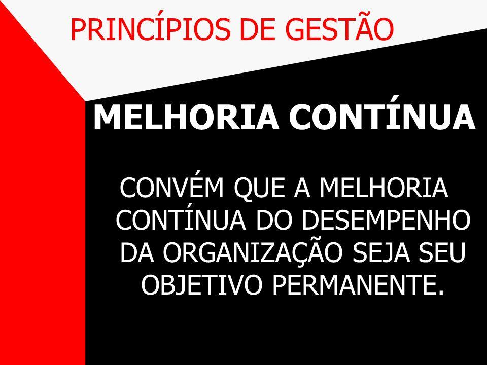 MELHORIA CONTÍNUA PRINCÍPIOS DE GESTÃO