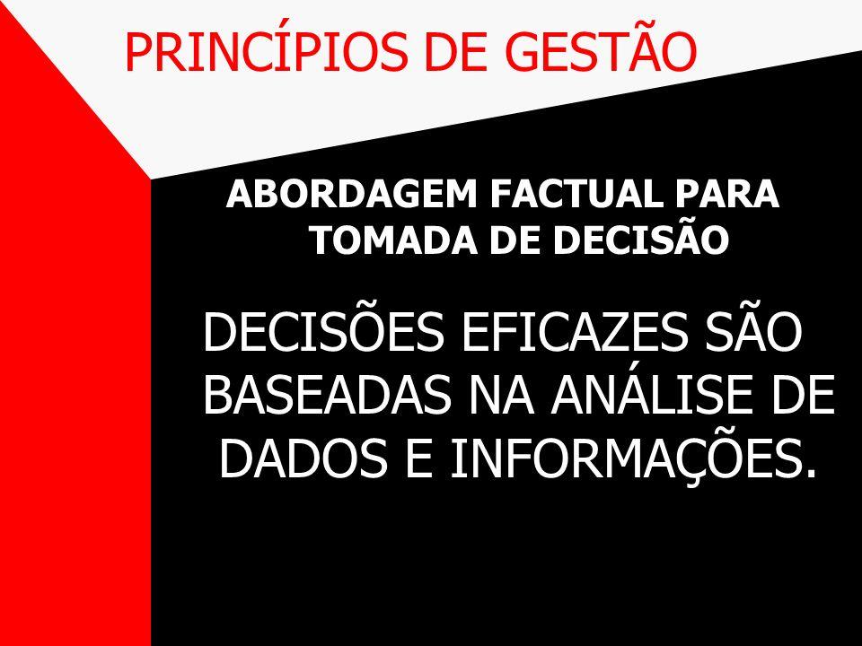 ABORDAGEM FACTUAL PARA TOMADA DE DECISÃO