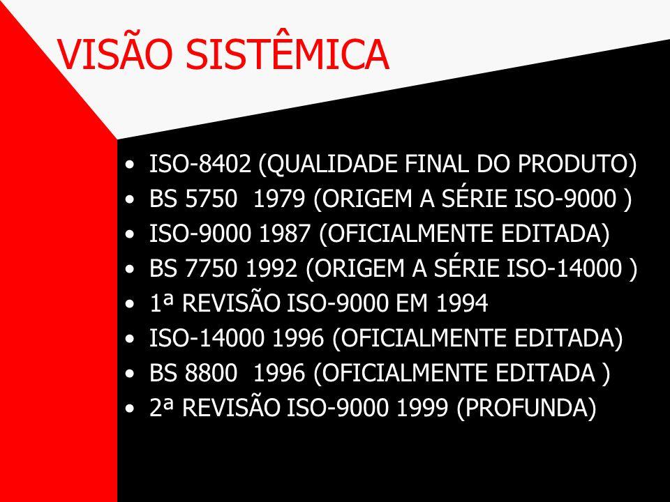 VISÃO SISTÊMICA ISO-8402 (QUALIDADE FINAL DO PRODUTO)
