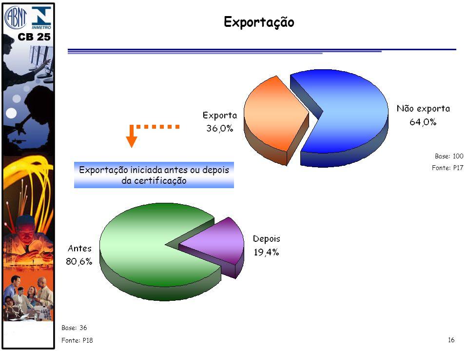 Exportação iniciada antes ou depois da certificação