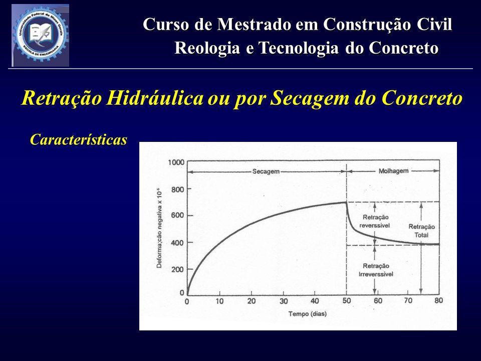 Retração Hidráulica ou por Secagem do Concreto