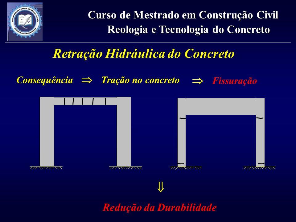 Retração Hidráulica do Concreto