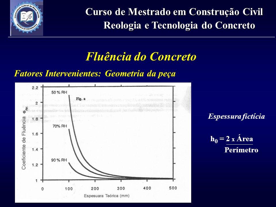 Fatores Intervenientes: Geometria da peça