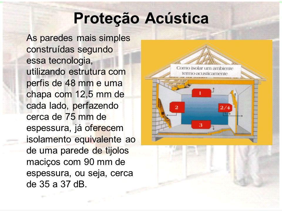Proteção Acústica
