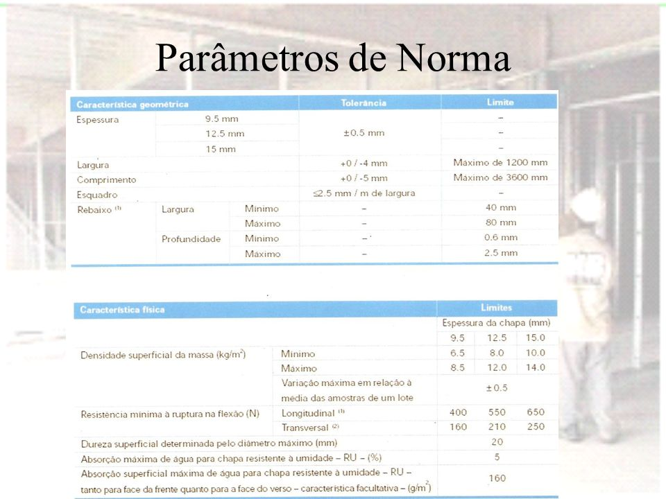 Parâmetros de Norma