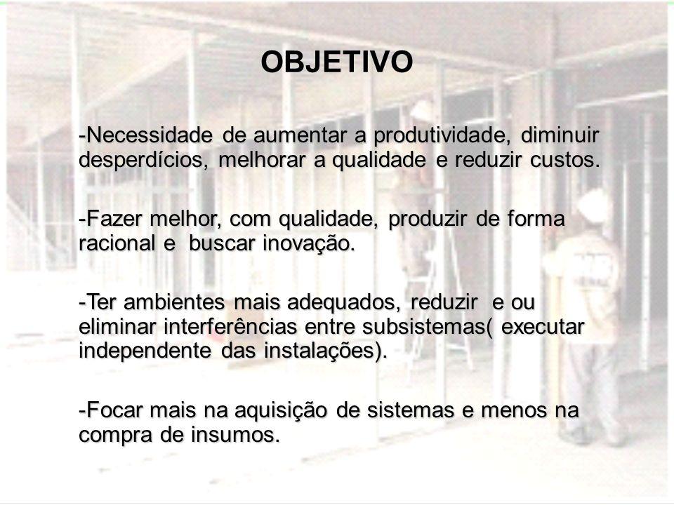 OBJETIVO-Necessidade de aumentar a produtividade, diminuir desperdícios, melhorar a qualidade e reduzir custos.