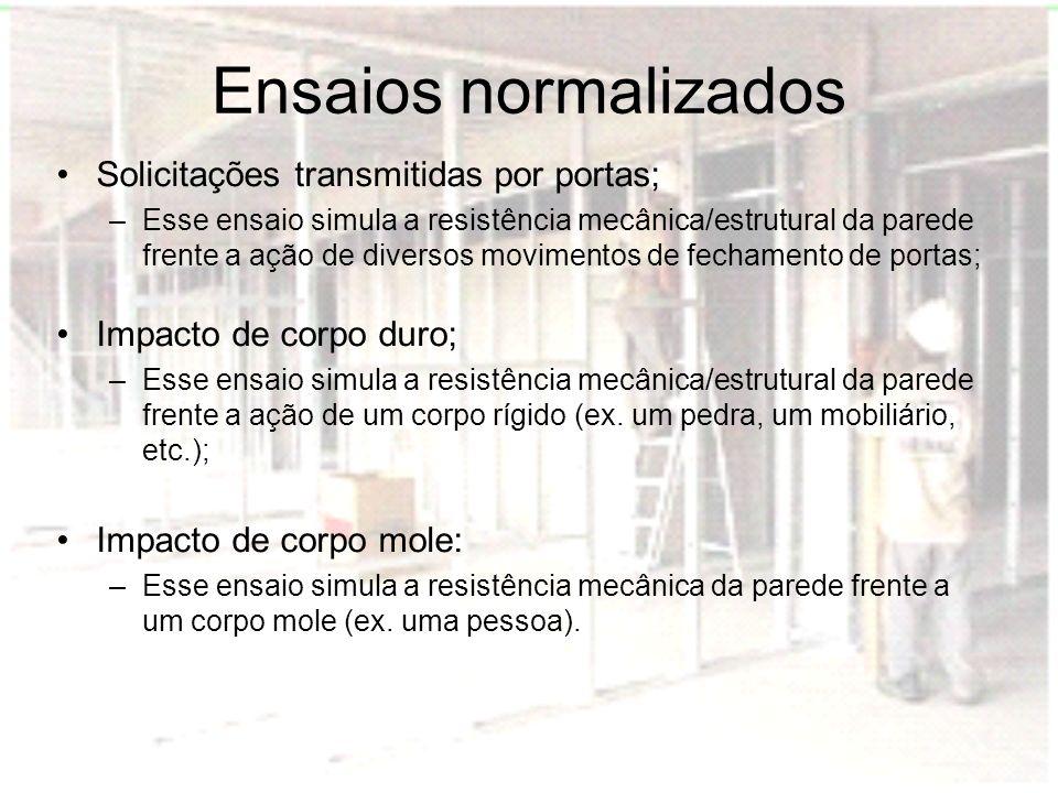 Ensaios normalizados Solicitações transmitidas por portas;