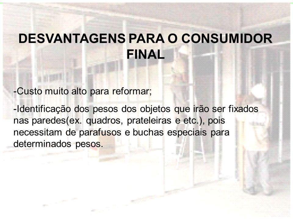 DESVANTAGENS PARA O CONSUMIDOR FINAL