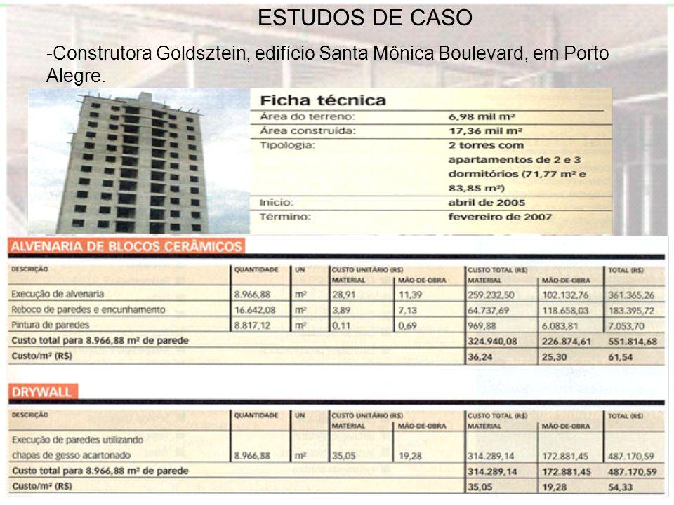 ESTUDOS DE CASO Construtora Goldsztein, edifício Santa Mônica Boulevard, em Porto Alegre.