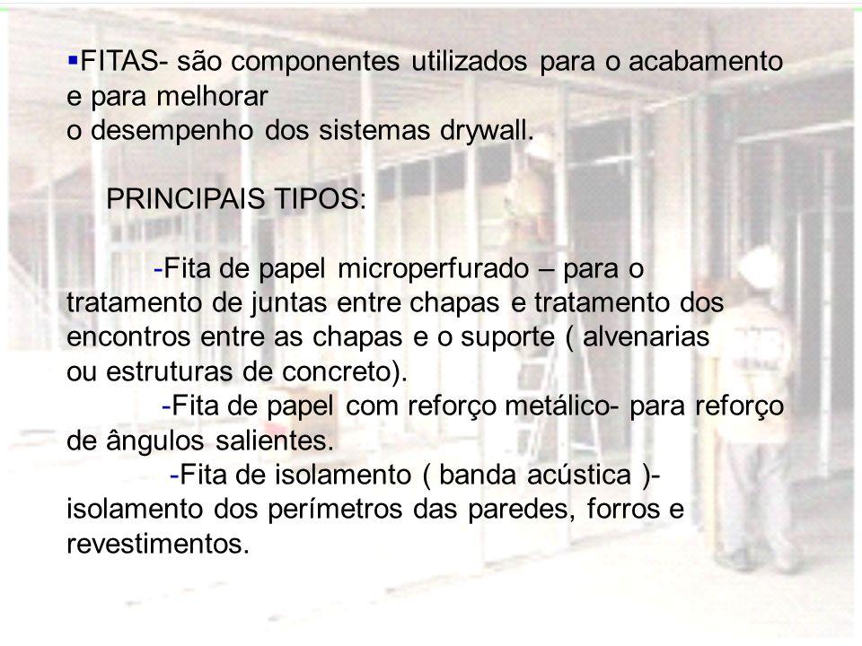 FITAS- são componentes utilizados para o acabamento e para melhorar