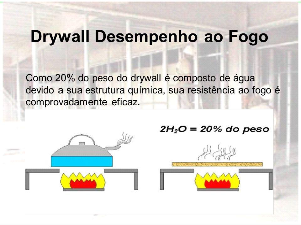 Drywall Desempenho ao Fogo