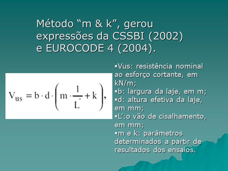Método m & k , gerou expressões da CSSBI (2002) e EUROCODE 4 (2004).