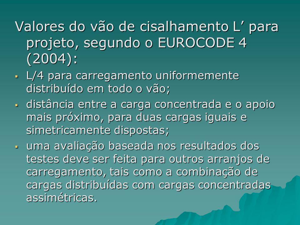 Valores do vão de cisalhamento L' para projeto, segundo o EUROCODE 4 (2004):