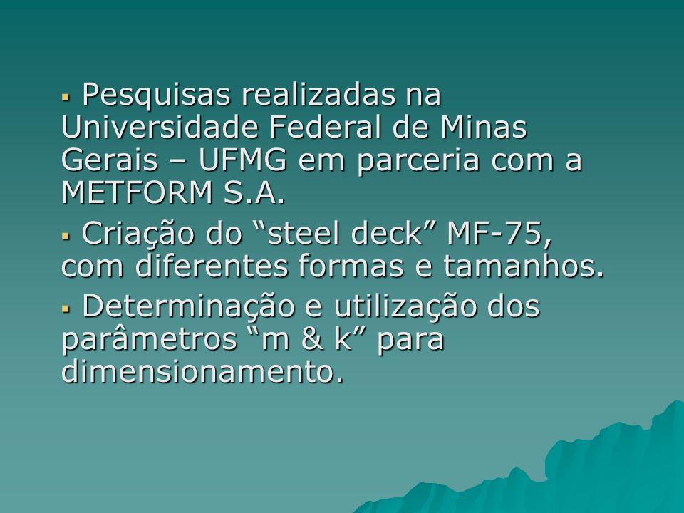 Pesquisas realizadas na Universidade Federal de Minas Gerais – UFMG em parceria com a METFORM S.A.