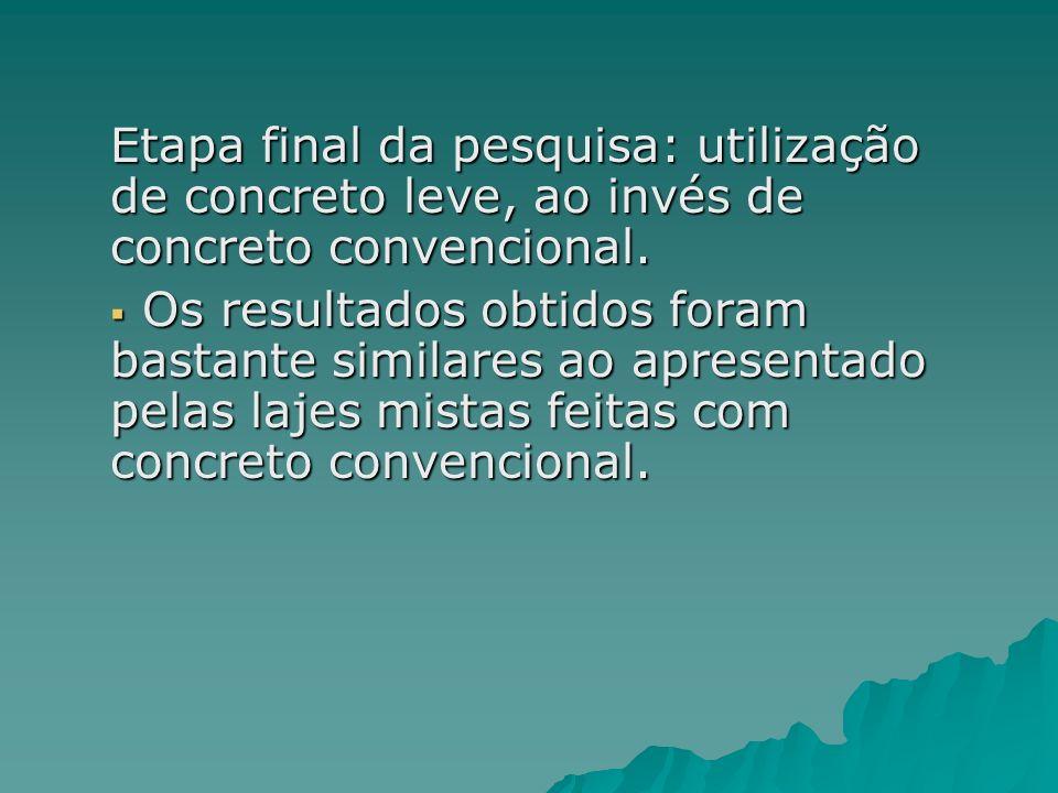 Etapa final da pesquisa: utilização de concreto leve, ao invés de concreto convencional.