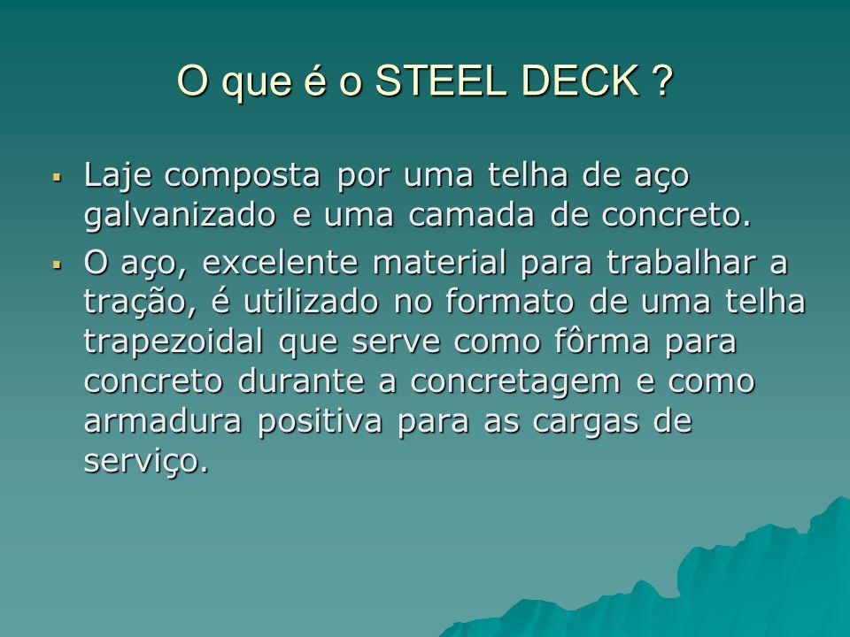 O que é o STEEL DECK Laje composta por uma telha de aço galvanizado e uma camada de concreto.