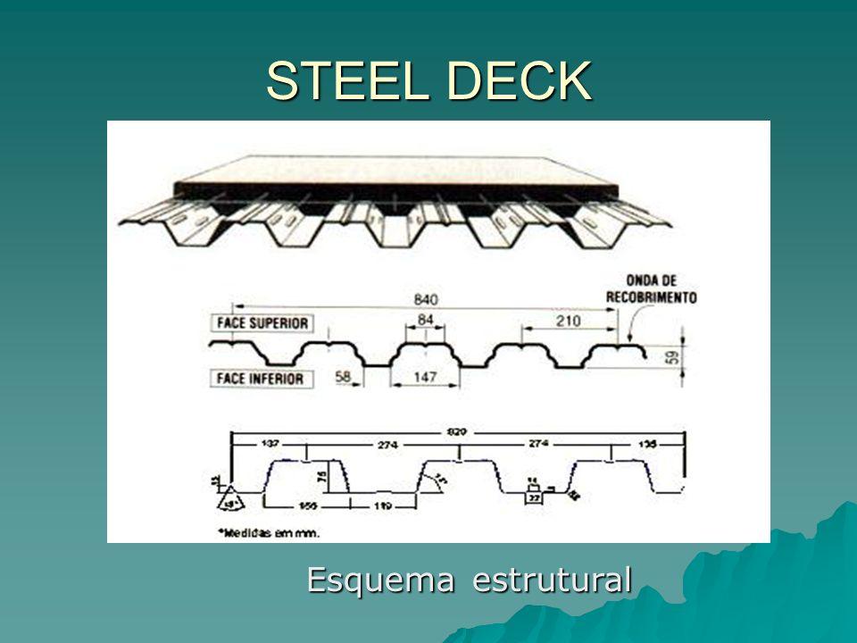 STEEL DECK Esquema estrutural