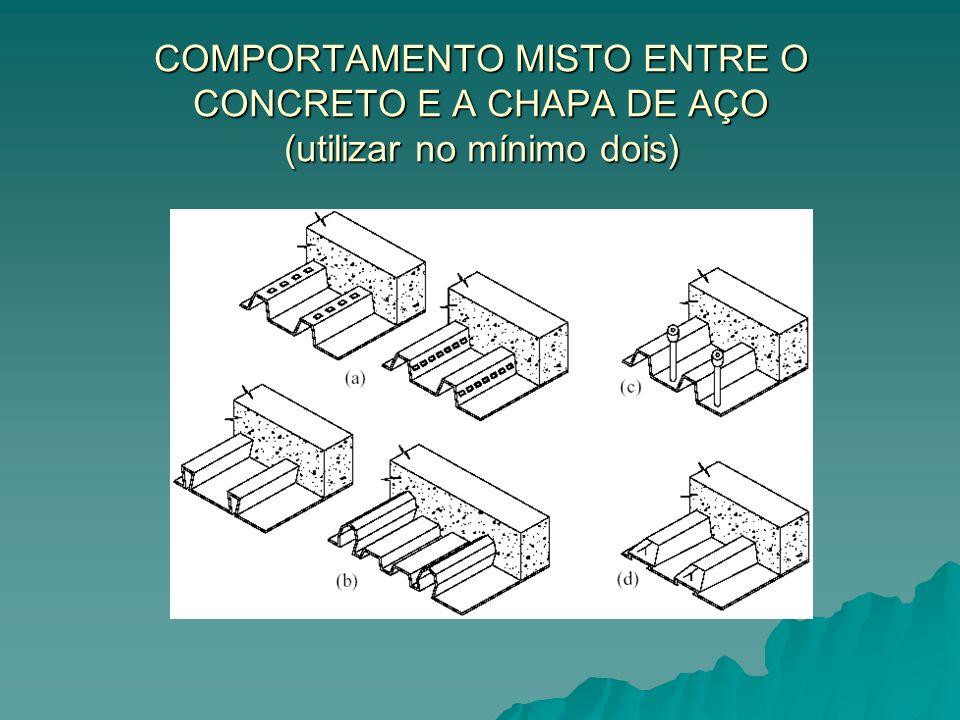 COMPORTAMENTO MISTO ENTRE O CONCRETO E A CHAPA DE AÇO (utilizar no mínimo dois)