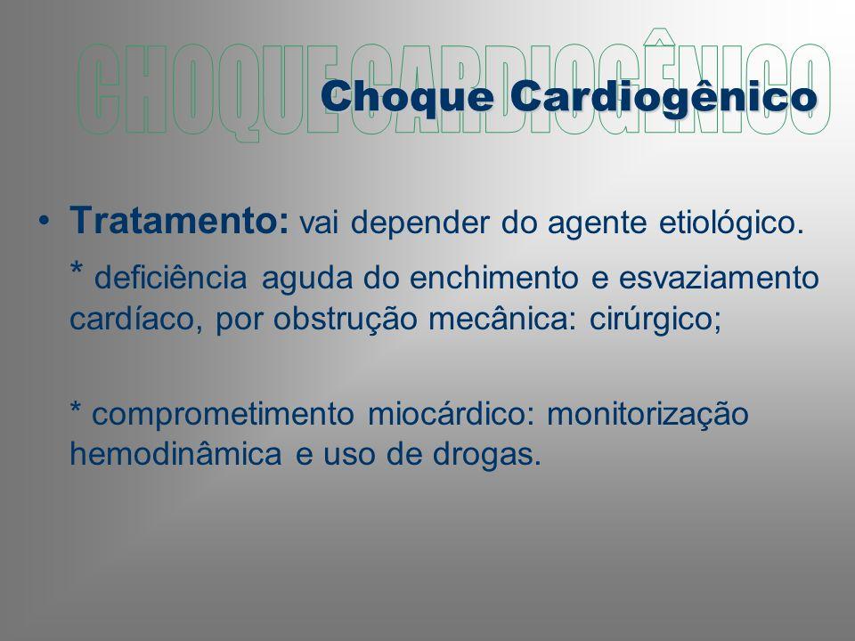 CHOQUE CARDIOGÊNICO Choque Cardiogênico