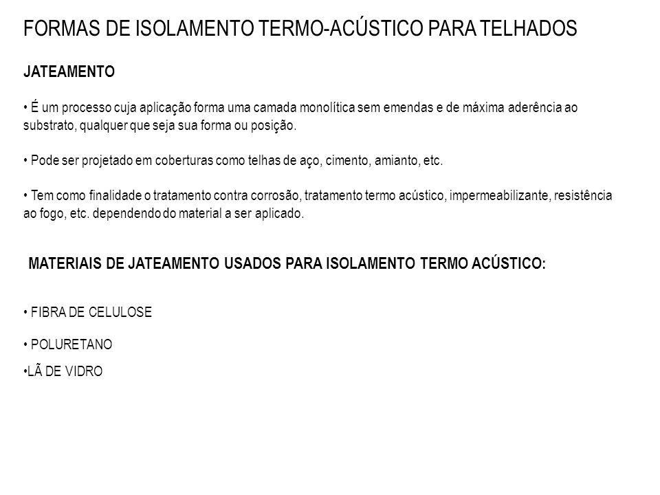 FORMAS DE ISOLAMENTO TERMO-ACÚSTICO PARA TELHADOS