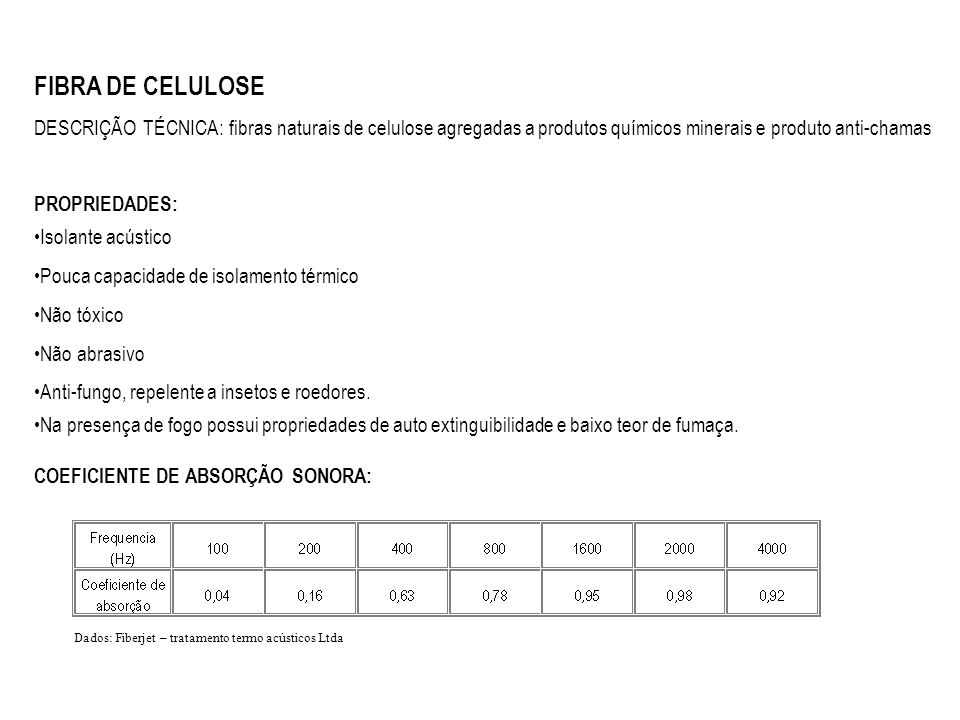 FIBRA DE CELULOSEDESCRIÇÃO TÉCNICA: fibras naturais de celulose agregadas a produtos químicos minerais e produto anti-chamas.