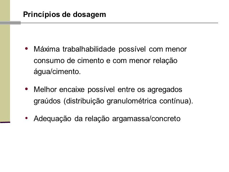 • Adequação da relação argamassa/concreto