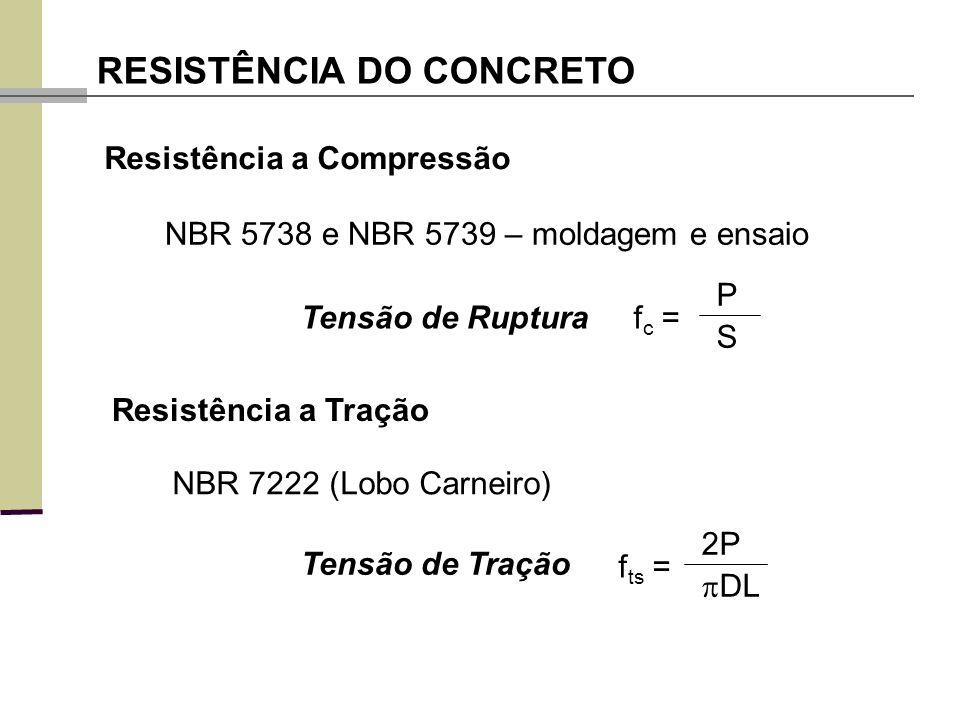 RESISTÊNCIA DO CONCRETO