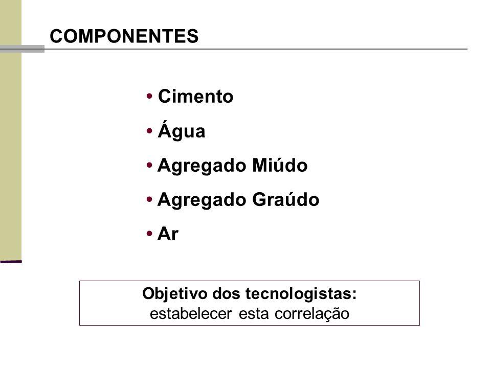 Objetivo dos tecnologistas: