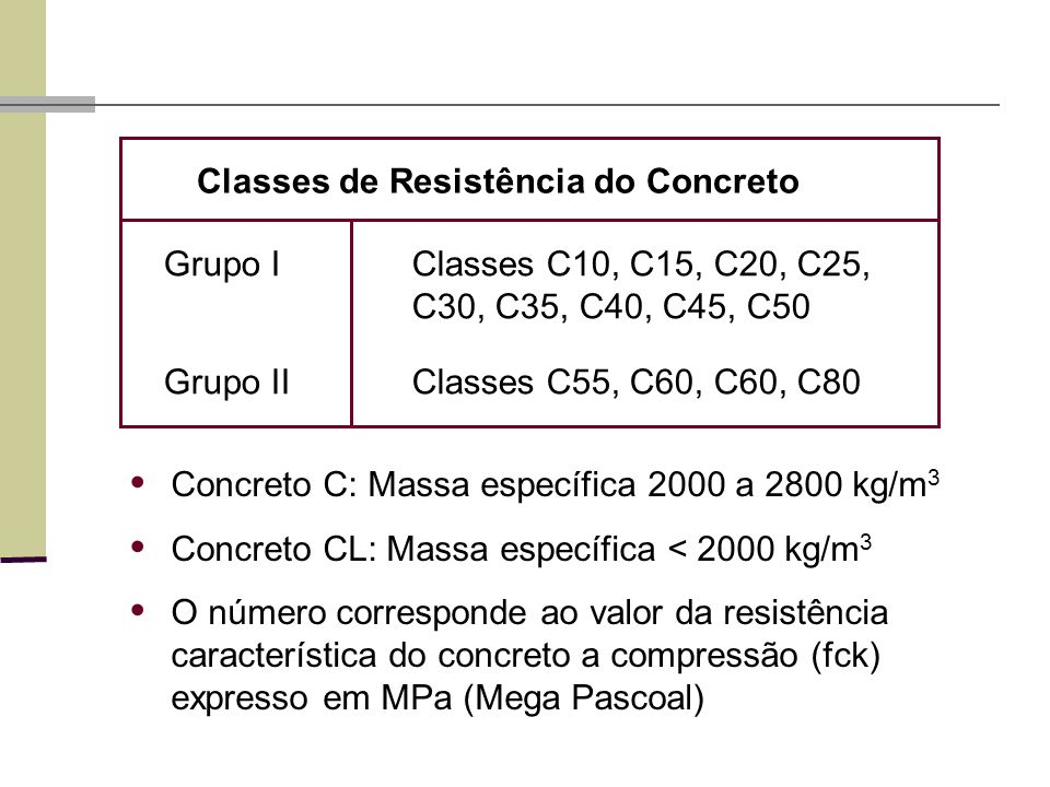 • Concreto C: Massa específica 2000 a 2800 kg/m3