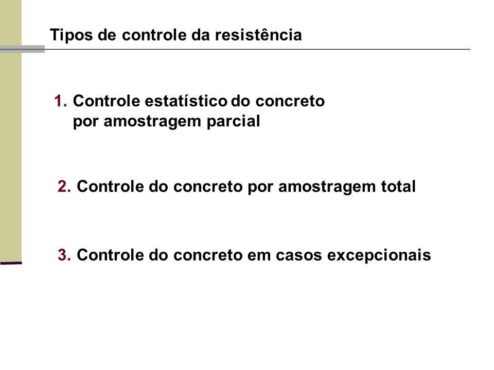 Tipos de controle da resistência