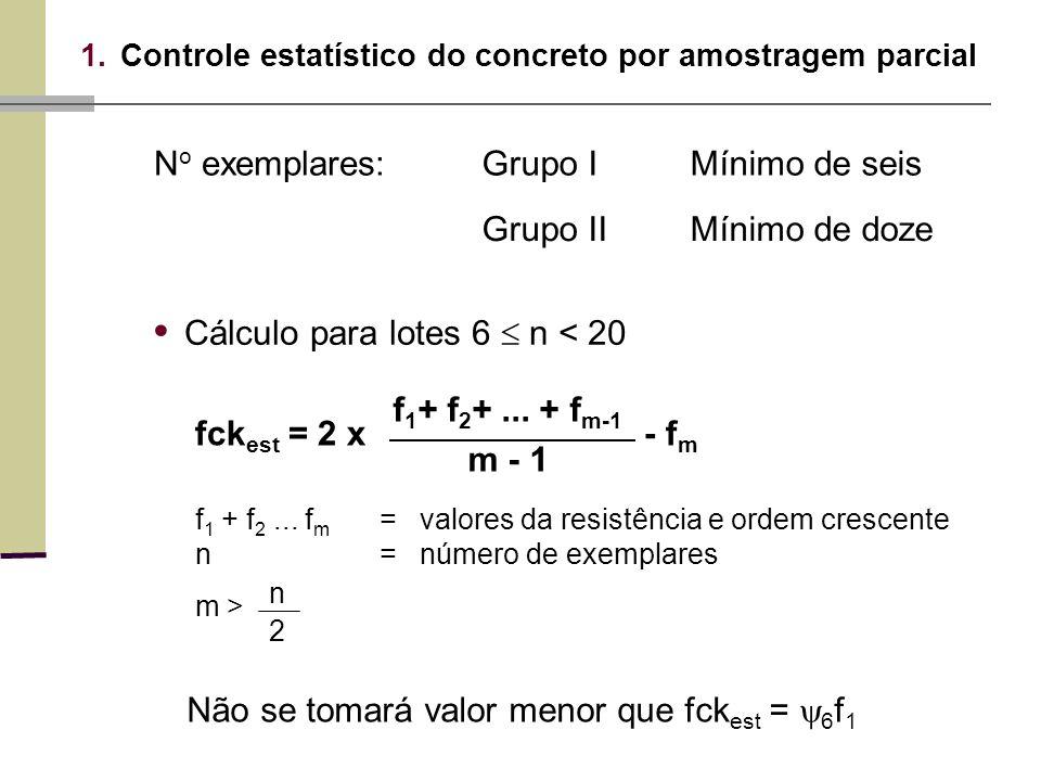 • Cálculo para lotes 6  n < 20