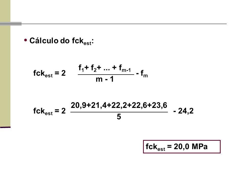 • Cálculo do fckest: f1+ f2+ ... + fm-1 m - 1 fckest = 2 - fm