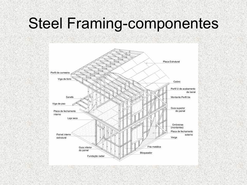 Steel Framing-componentes