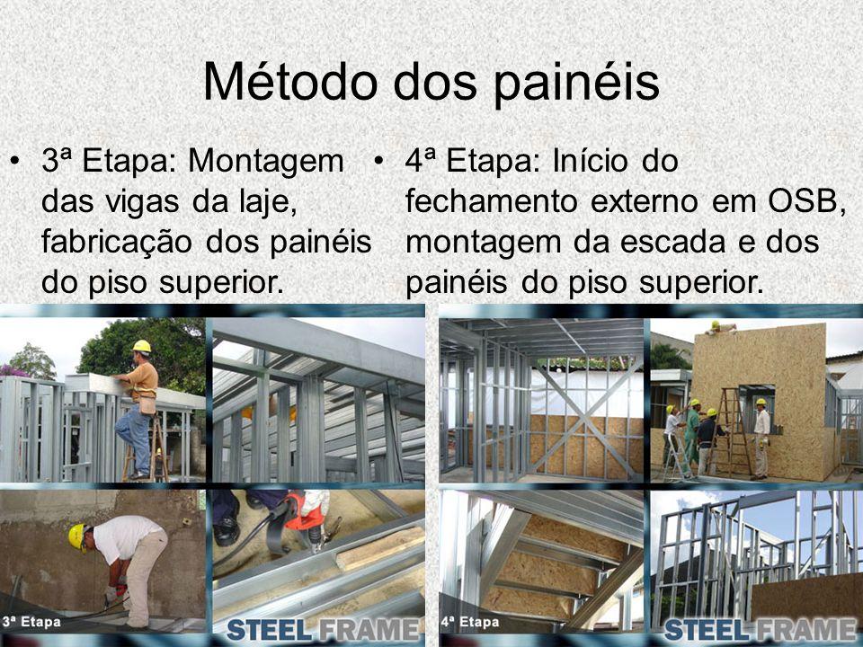 Método dos painéis3ª Etapa: Montagem das vigas da laje, fabricação dos painéis do piso superior.