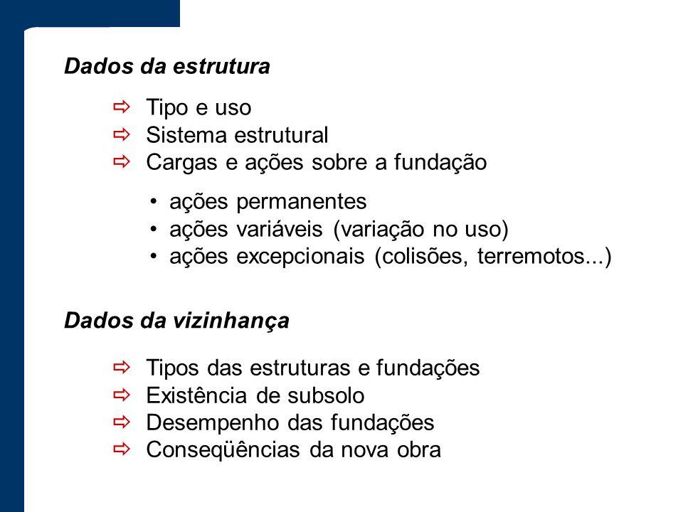 Dados da estrutura  Tipo e uso.  Sistema estrutural.  Cargas e ações sobre a fundação. • ações permanentes.
