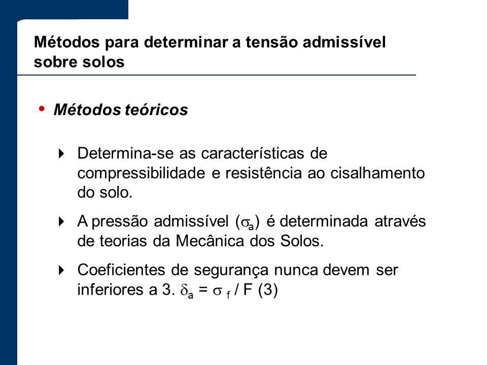 Métodos para determinar a tensão admissível sobre solos