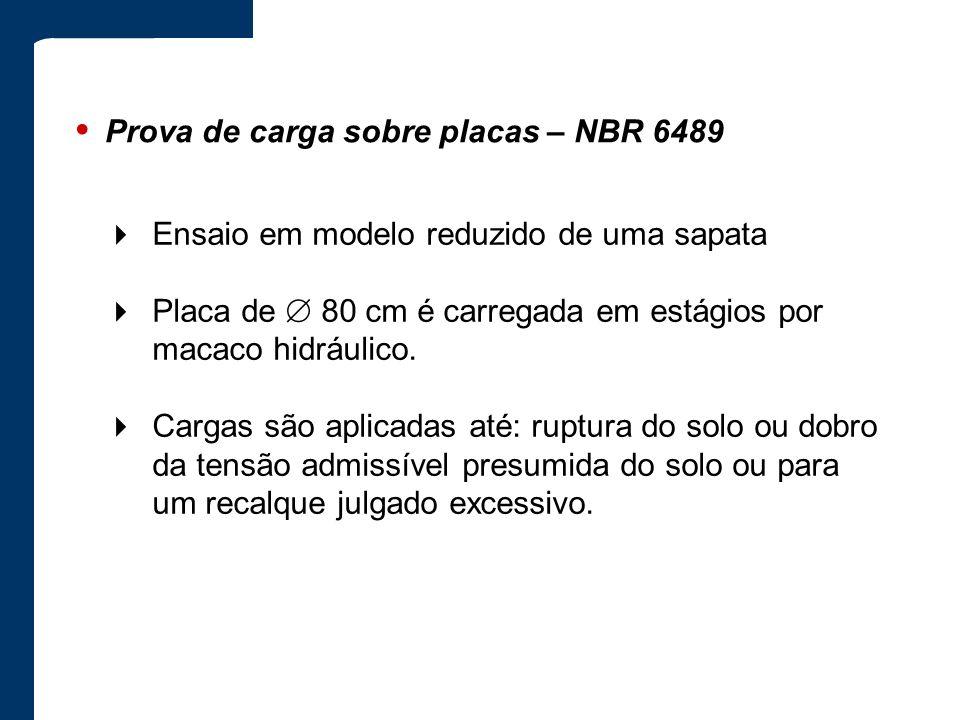 • Prova de carga sobre placas – NBR 6489