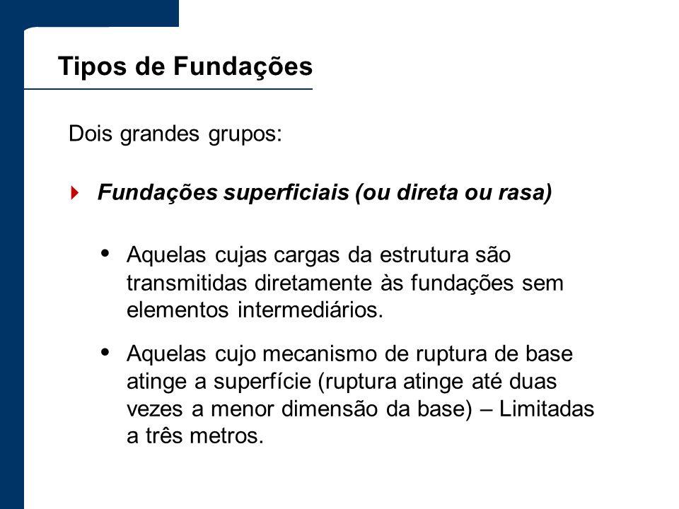 Tipos de Fundações Dois grandes grupos: 4 Fundações superficiais (ou direta ou rasa)