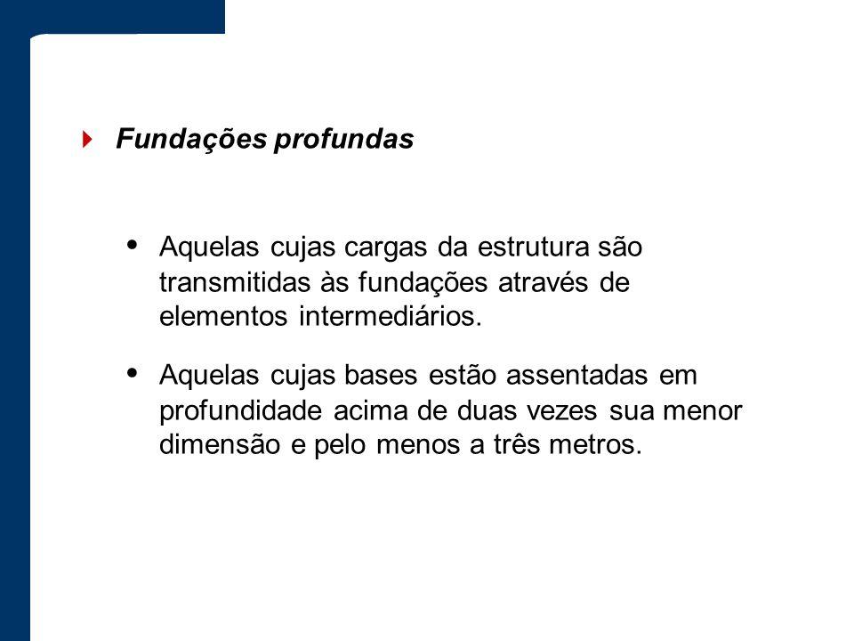 4 Fundações profundas • Aquelas cujas cargas da estrutura são transmitidas às fundações através de elementos intermediários.