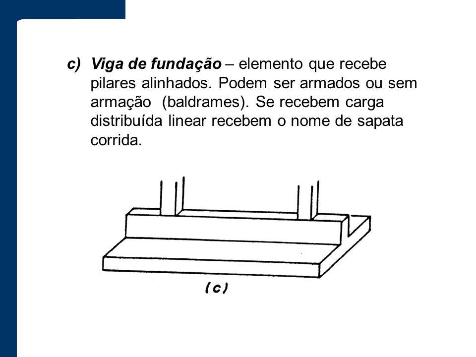 Viga de fundação – elemento que recebe pilares alinhados