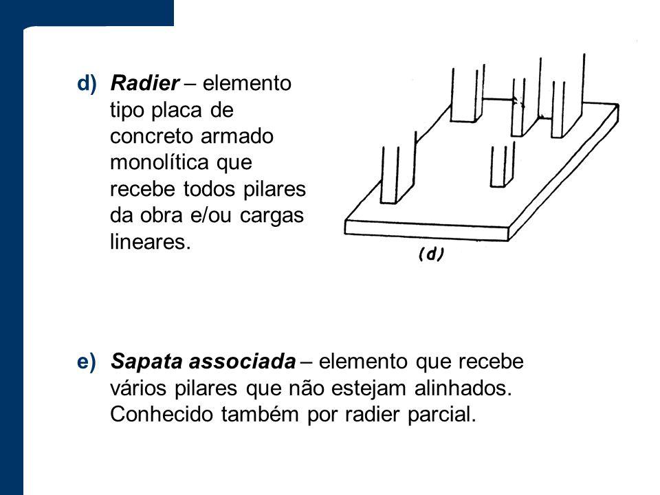 d) Radier – elemento tipo placa de concreto armado monolítica que recebe todos pilares da obra e/ou cargas lineares.