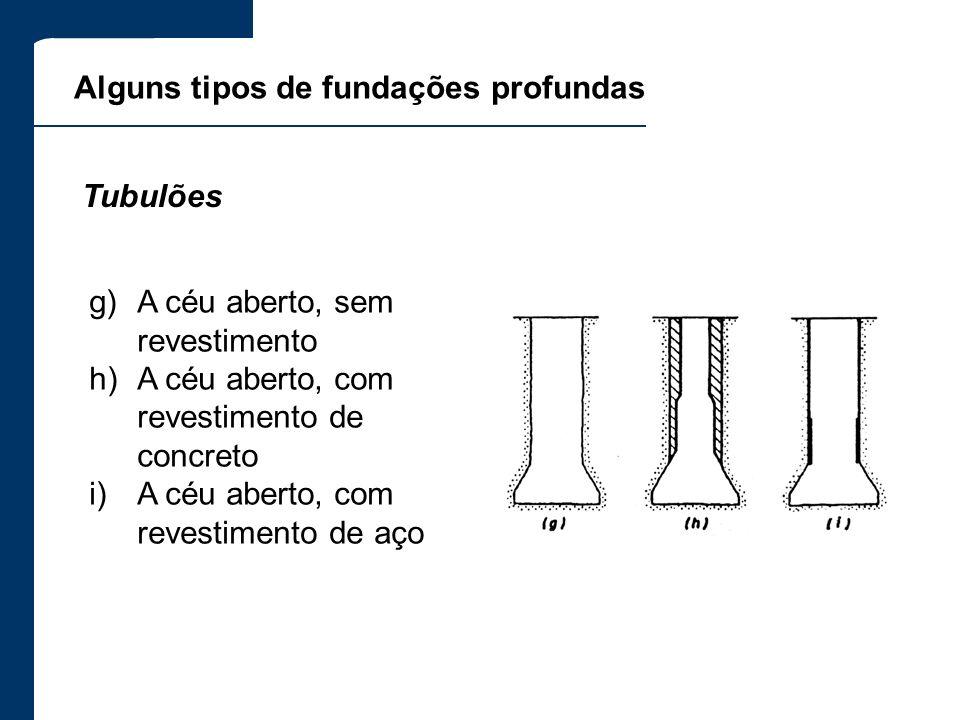 Alguns tipos de fundações profundas