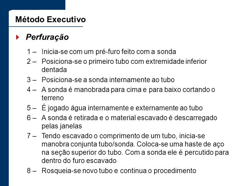 Método Executivo 4 Perfuração