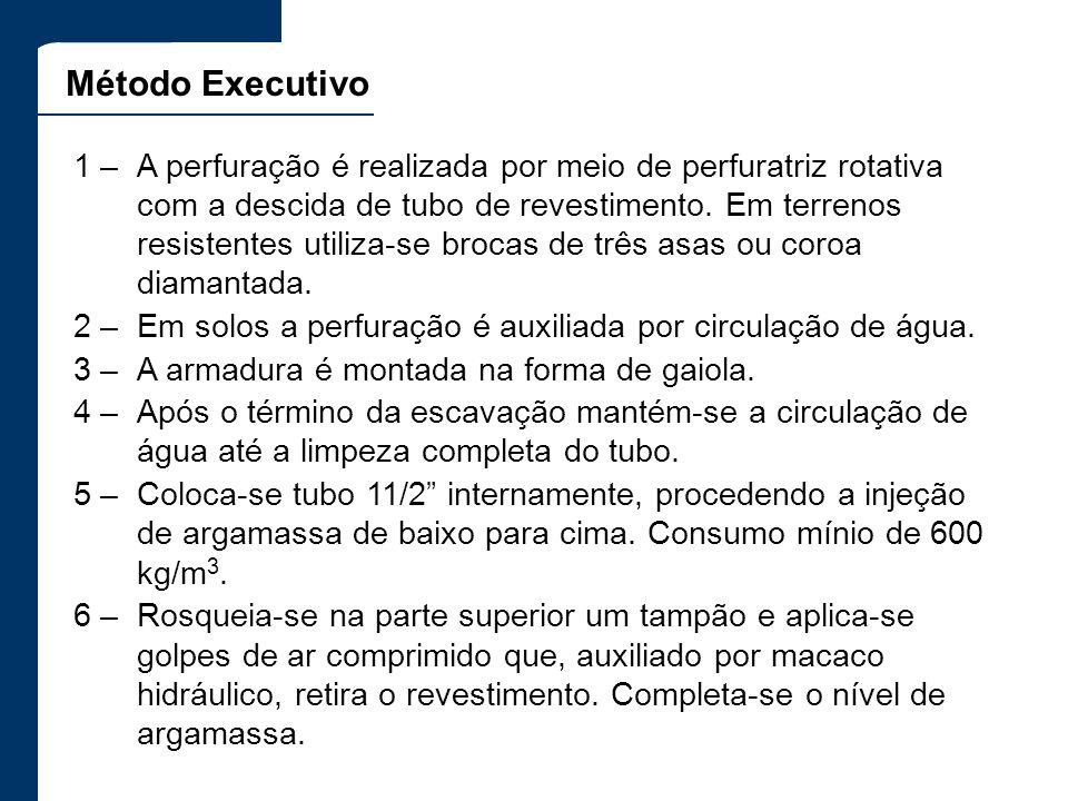 Método Executivo